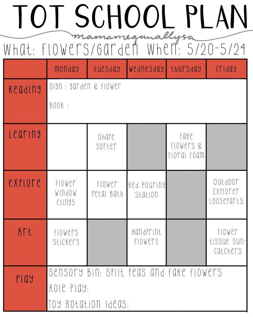 Our tot school plans around flowers and gardening