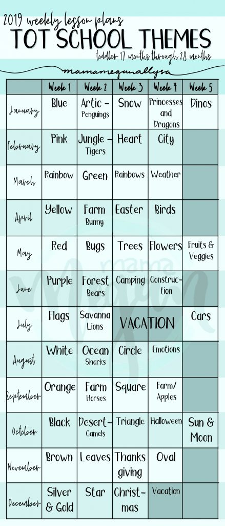 a chart that shows our 2019 tot school themes for each week of the year for a young toddler