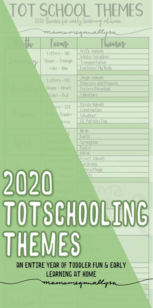 totschooling themes for the 2020 calendar year complete with letters, shapes, colors and weekly themes
