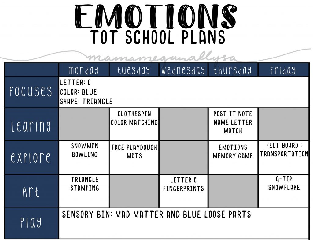 our january tot school plans will cover emotions, we will spend lots of time talking about how it feels to be happy, sad, and so on.
