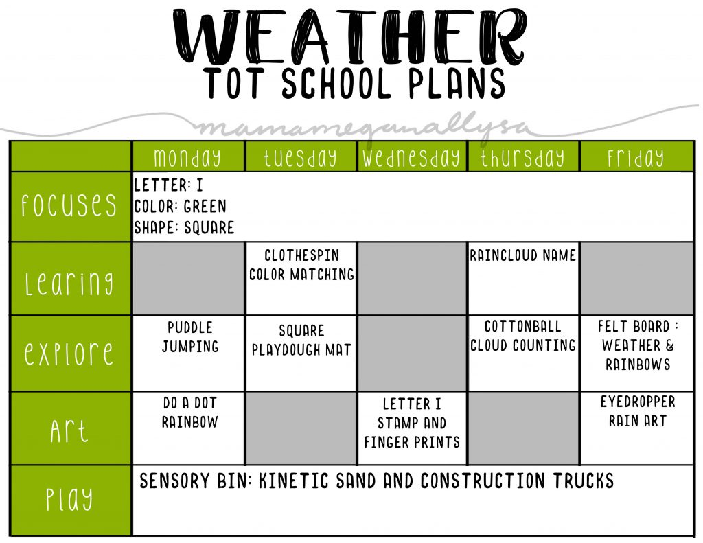 Our March Tot School will talk a bit about weather, with some crafts and activities based around rain and clouds.