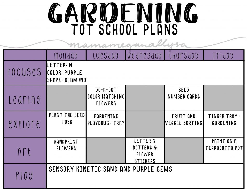 Our Gardening Tot School will cover flowers and food, as well as worms and seeds