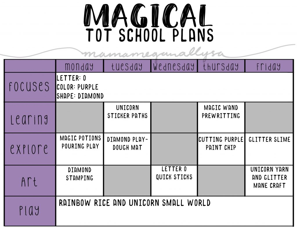 Our Magical tot school will be all about magic wands, unicorns and will feature plenty of glitter.